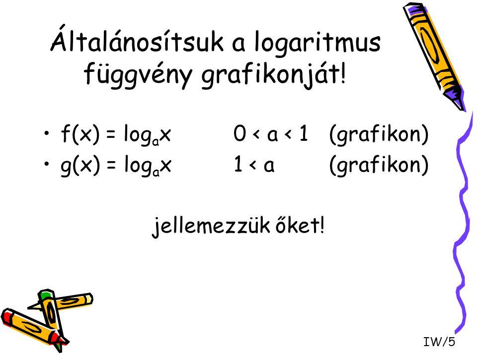 Általánosítsuk a logaritmus függvény grafikonját!