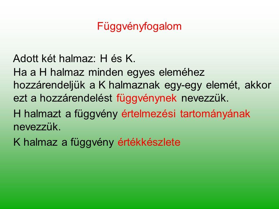 Adott két halmaz: H és K. Függvényfogalom