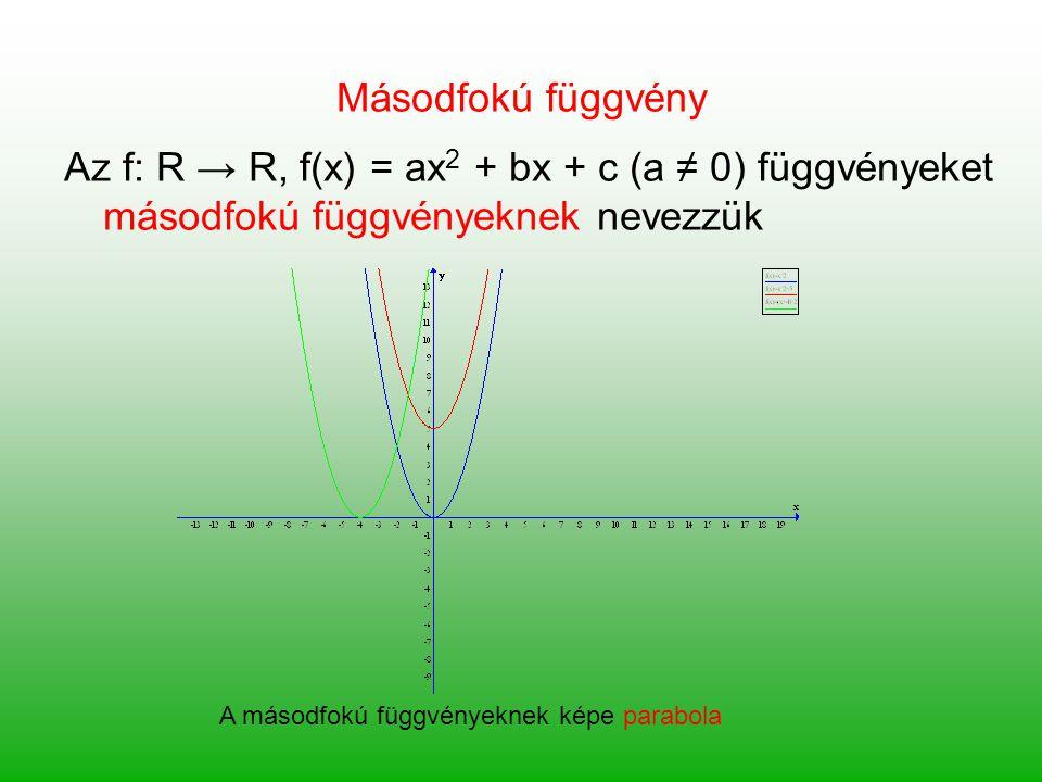 Másodfokú függvény Az f: R → R, f(x) = ax2 + bx + c (a ≠ 0) függvényeket másodfokú függvényeknek nevezzük.