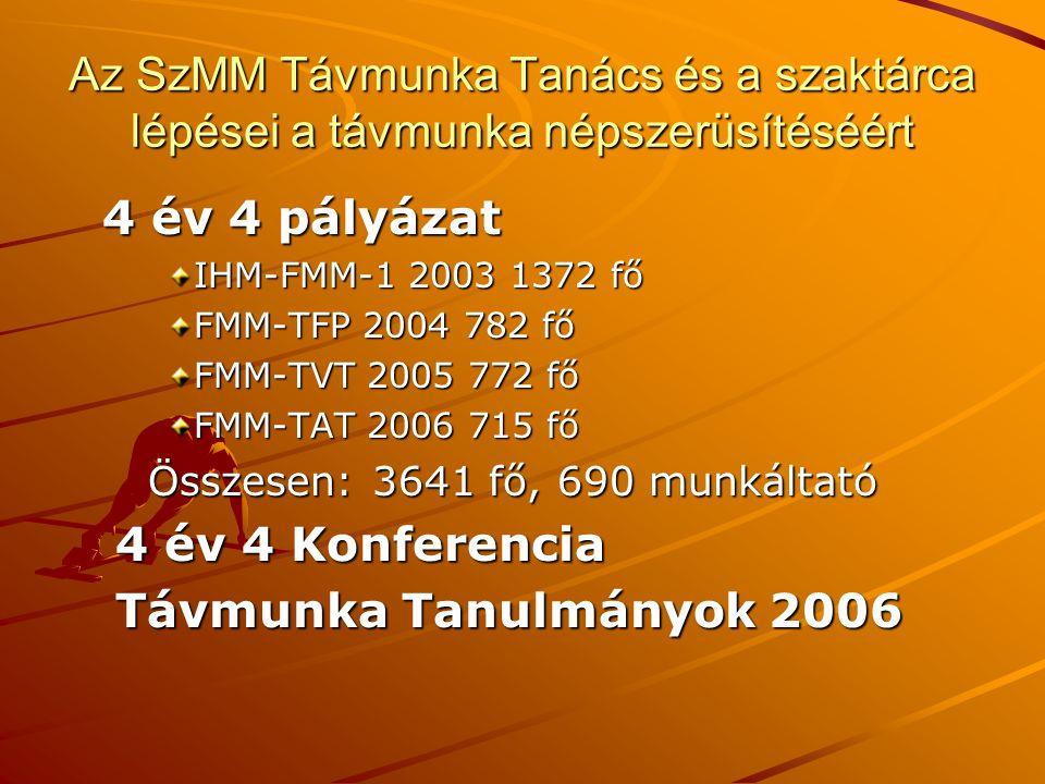 Az SzMM Távmunka Tanács és a szaktárca lépései a távmunka népszerüsítéséért