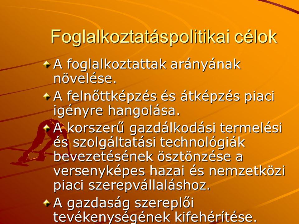Foglalkoztatáspolitikai célok
