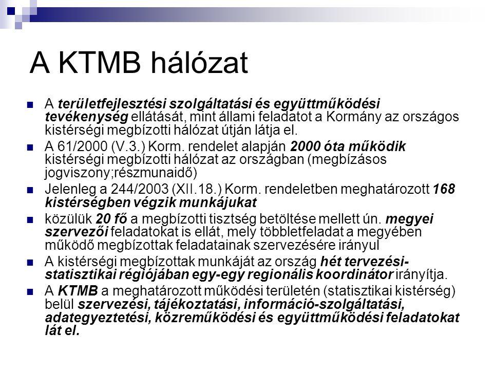 A KTMB hálózat