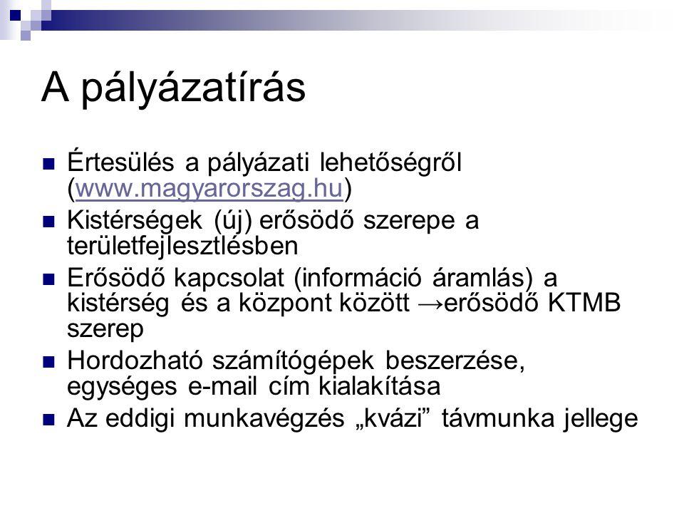 A pályázatírás Értesülés a pályázati lehetőségről (www.magyarorszag.hu) Kistérségek (új) erősödő szerepe a területfejlesztlésben.