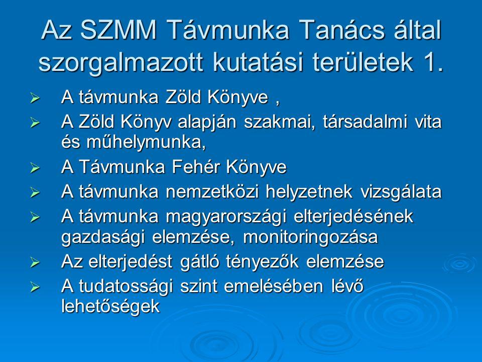 Az SZMM Távmunka Tanács által szorgalmazott kutatási területek 1.