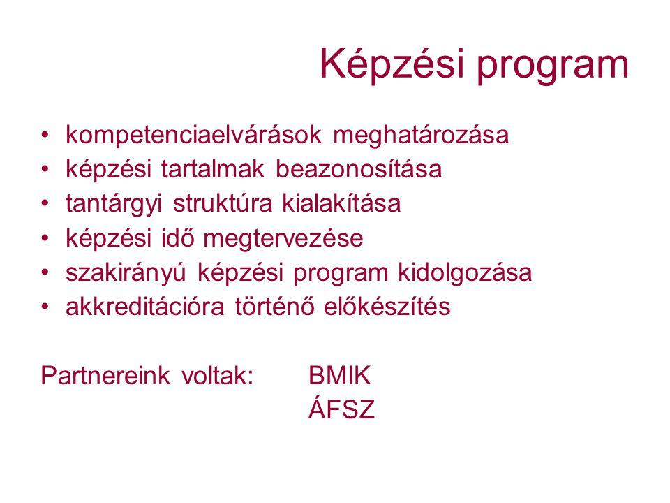 Képzési program kompetenciaelvárások meghatározása
