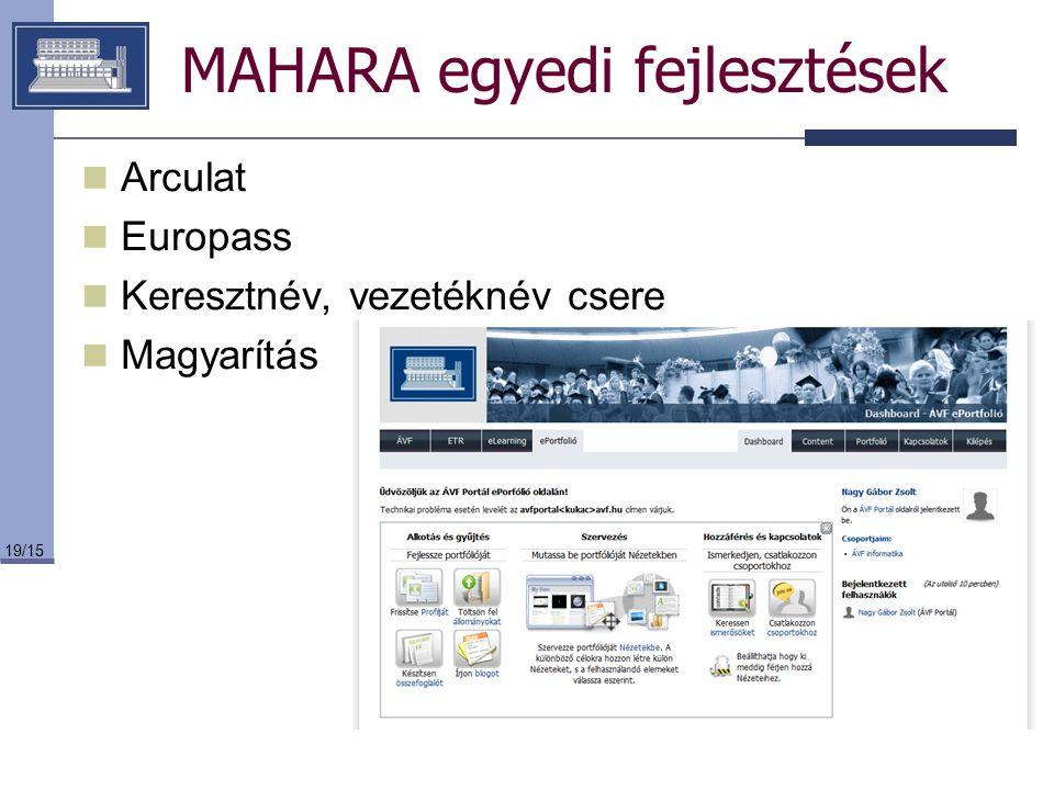MAHARA egyedi fejlesztések