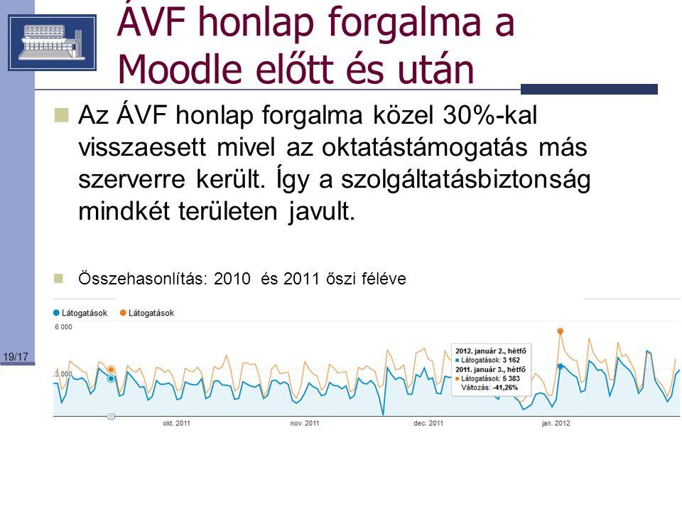 ÁVF honlap forgalma a Moodle előtt és után