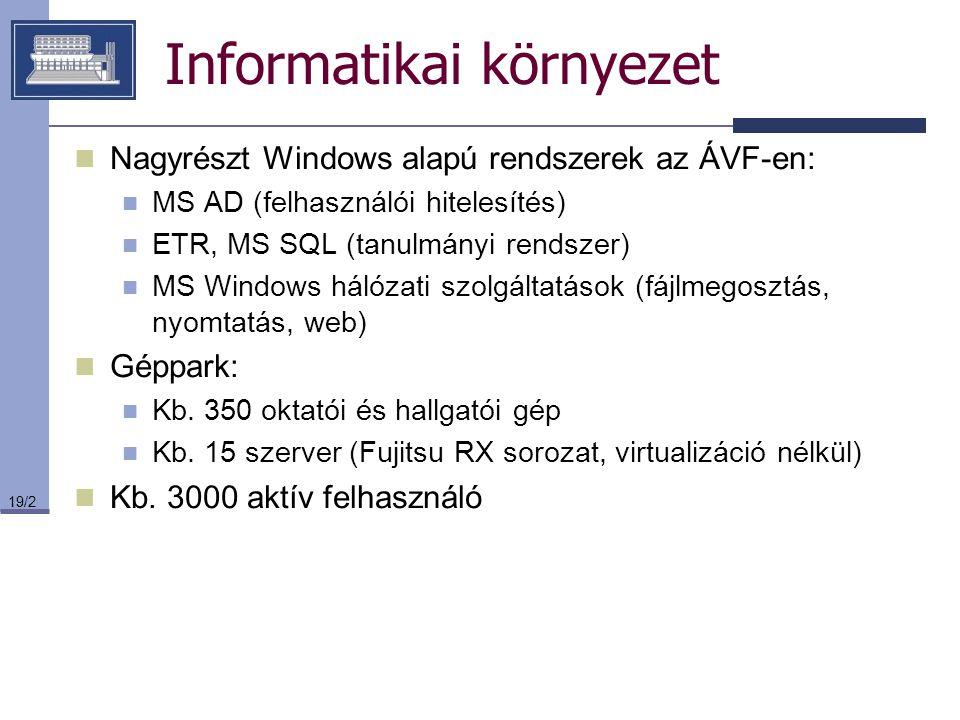 Informatikai környezet