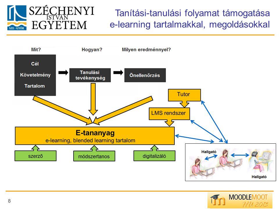 Tanítási-tanulási folyamat támogatása