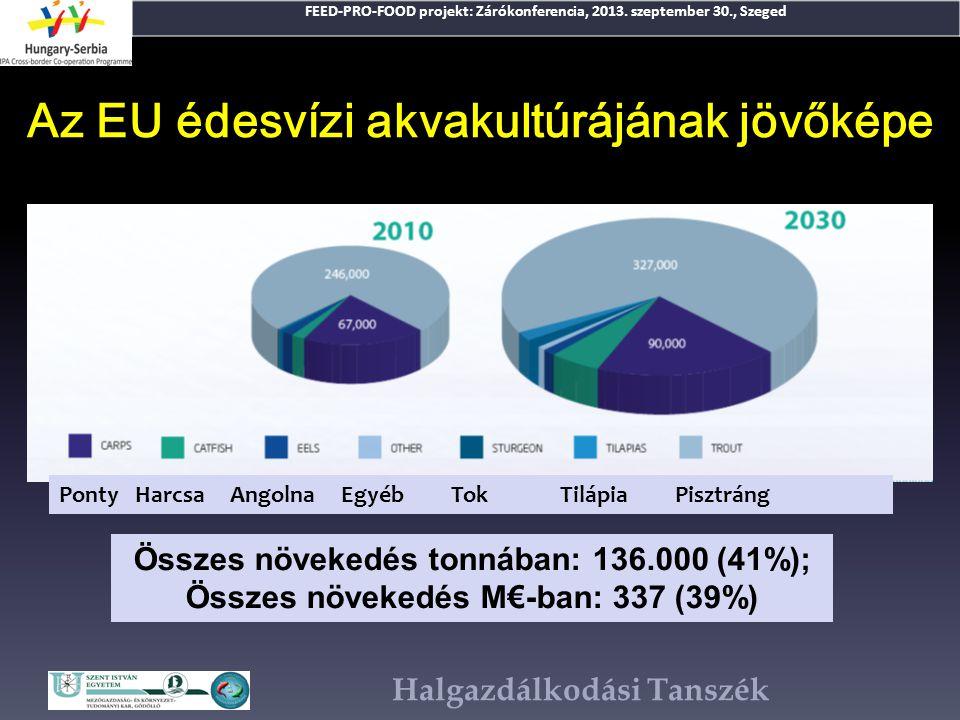Az EU édesvízi akvakultúrájának jövőképe