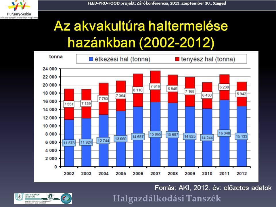 Az akvakultúra haltermelése hazánkban (2002-2012)