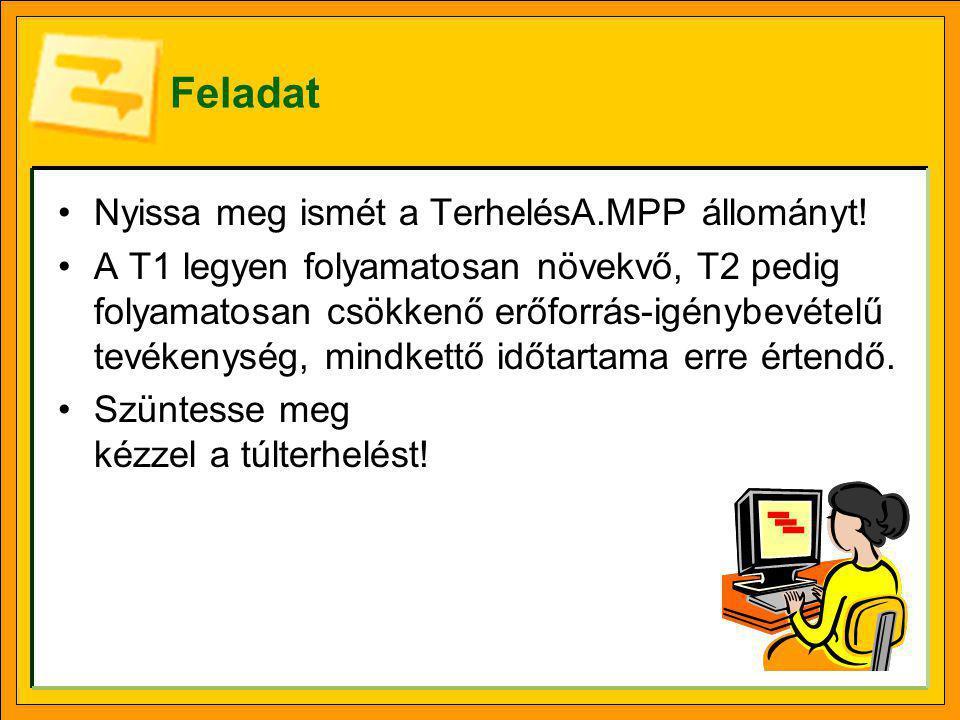 Feladat Nyissa meg ismét a TerhelésA.MPP állományt!