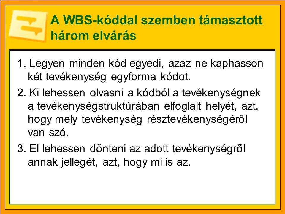 A WBS-kóddal szemben támasztott három elvárás