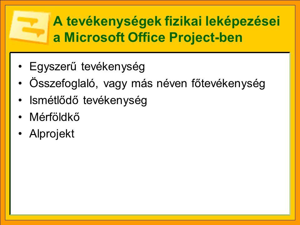 A tevékenységek fizikai leképezései a Microsoft Office Project-ben