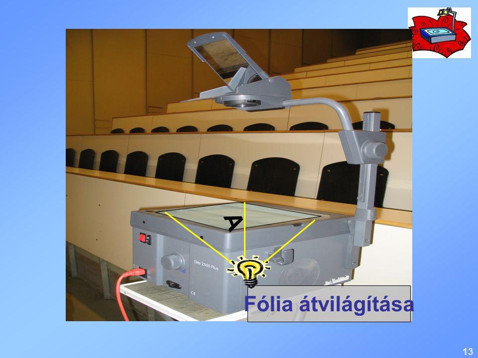 A Fólia átvilágítása A nagy fényerejű halogén vetítőizzó átvilágítja a fóliát.