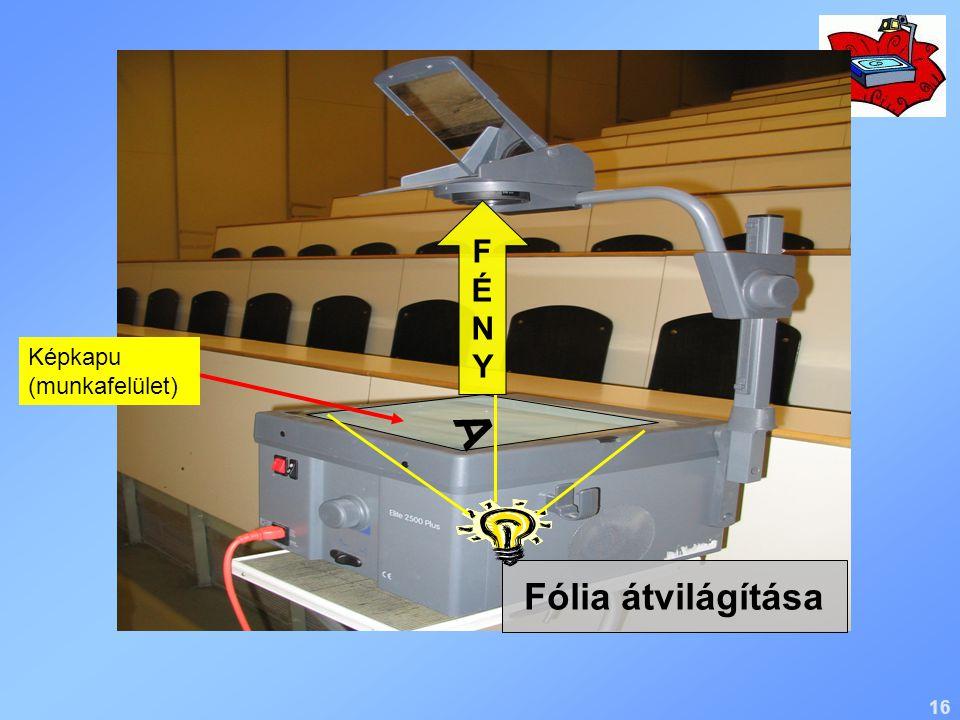 A Fólia átvilágítása F É N Y Képkapu (munkafelület)