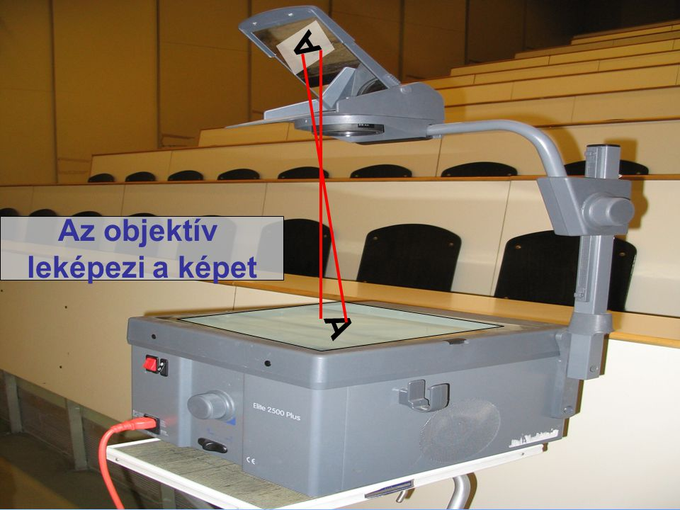 A Az objektív leképezi a képet A