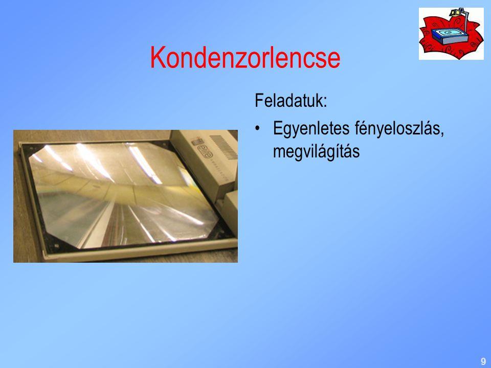 Kondenzorlencse Feladatuk: Egyenletes fényeloszlás, megvilágítás