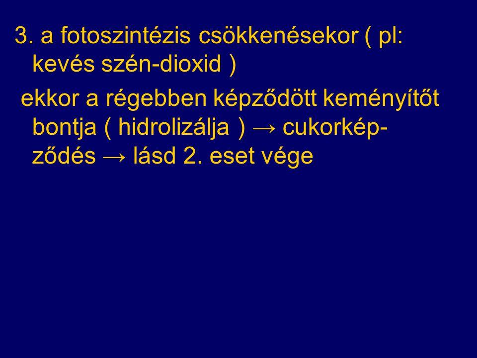 3. a fotoszintézis csökkenésekor ( pl: kevés szén-dioxid )