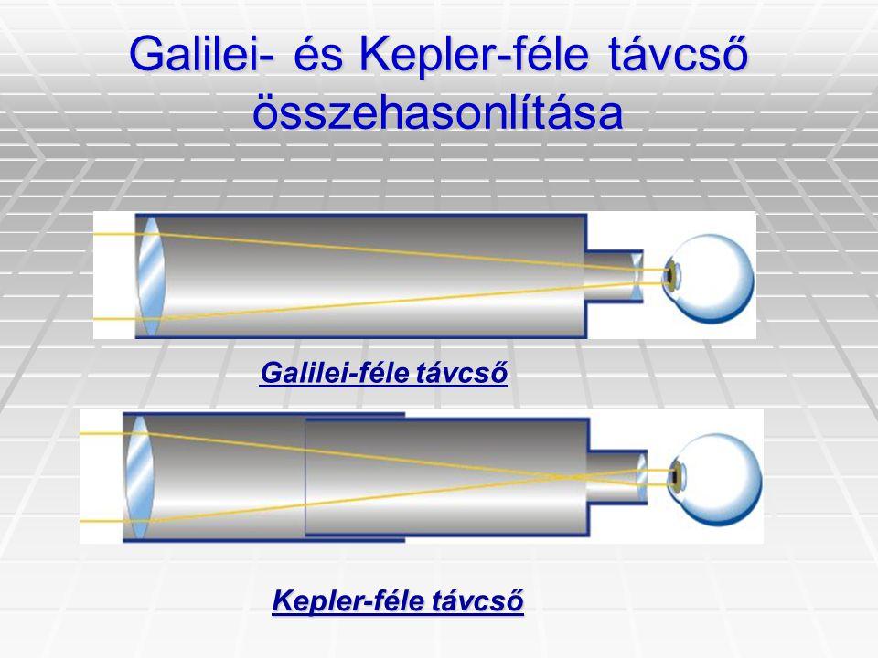 Galilei- és Kepler-féle távcső összehasonlítása