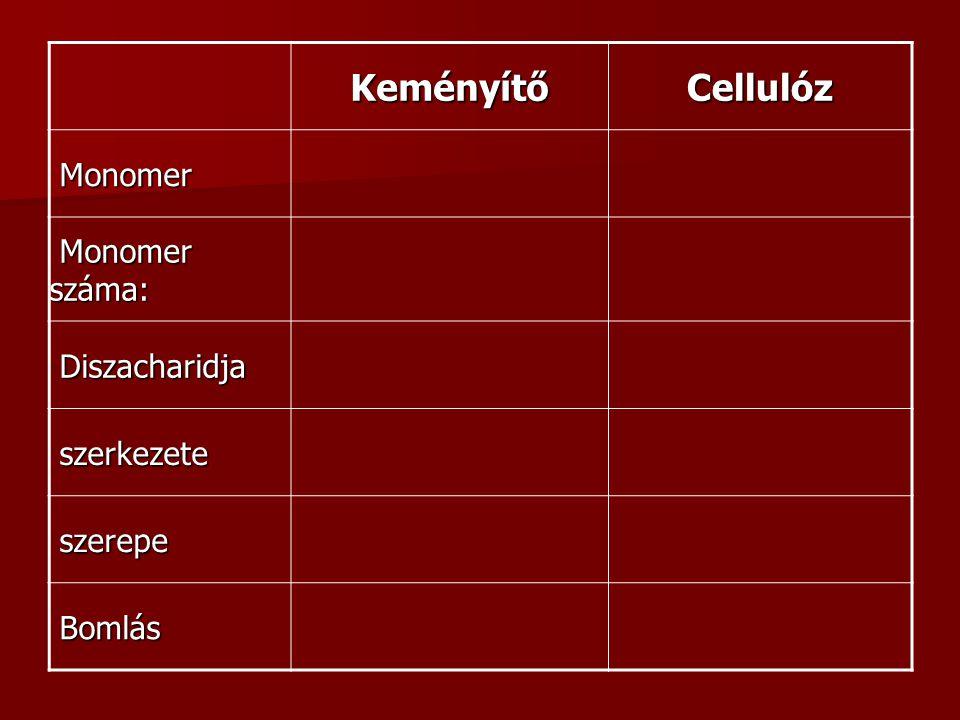 Keményítő Cellulóz Monomer Monomer száma: Diszacharidja szerkezete
