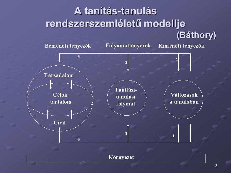 A tanítás-tanulás rendszerszemléletű modellje (Báthory)