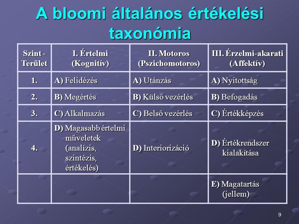 A bloomi általános értékelési taxonómia