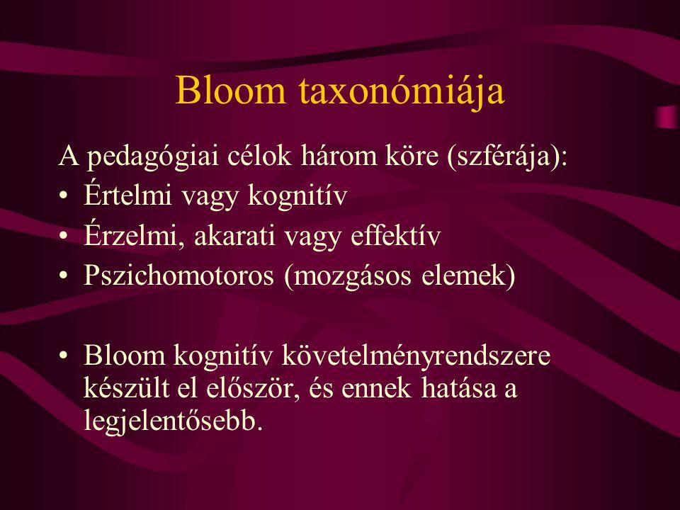 Bloom taxonómiája A pedagógiai célok három köre (szférája):