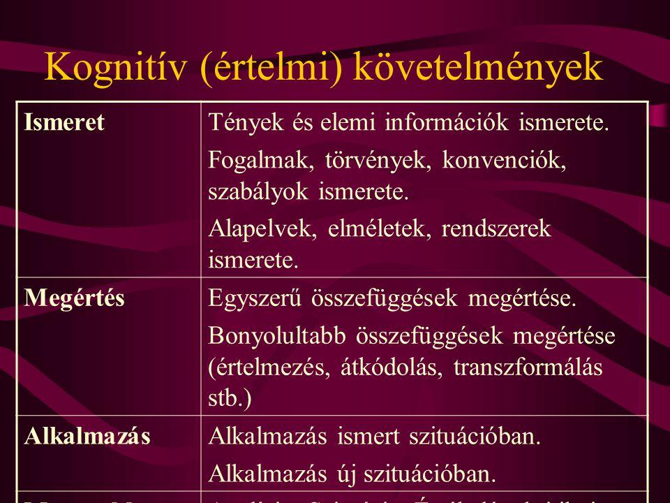 Kognitív (értelmi) követelmények