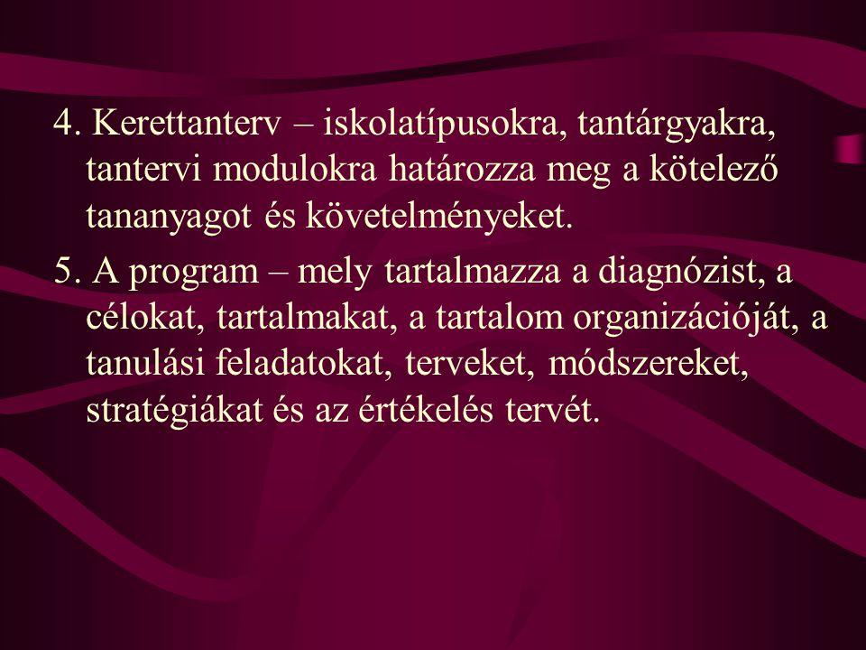 4. Kerettanterv – iskolatípusokra, tantárgyakra, tantervi modulokra határozza meg a kötelező tananyagot és követelményeket.