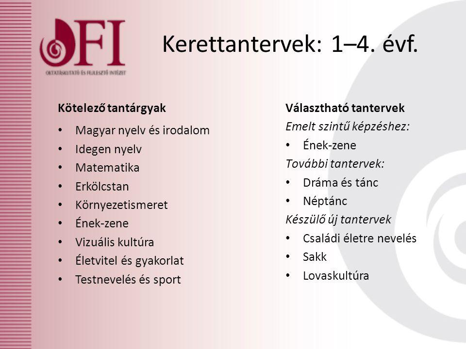 Kerettantervek: 1–4. évf. Kötelező tantárgyak Magyar nyelv és irodalom