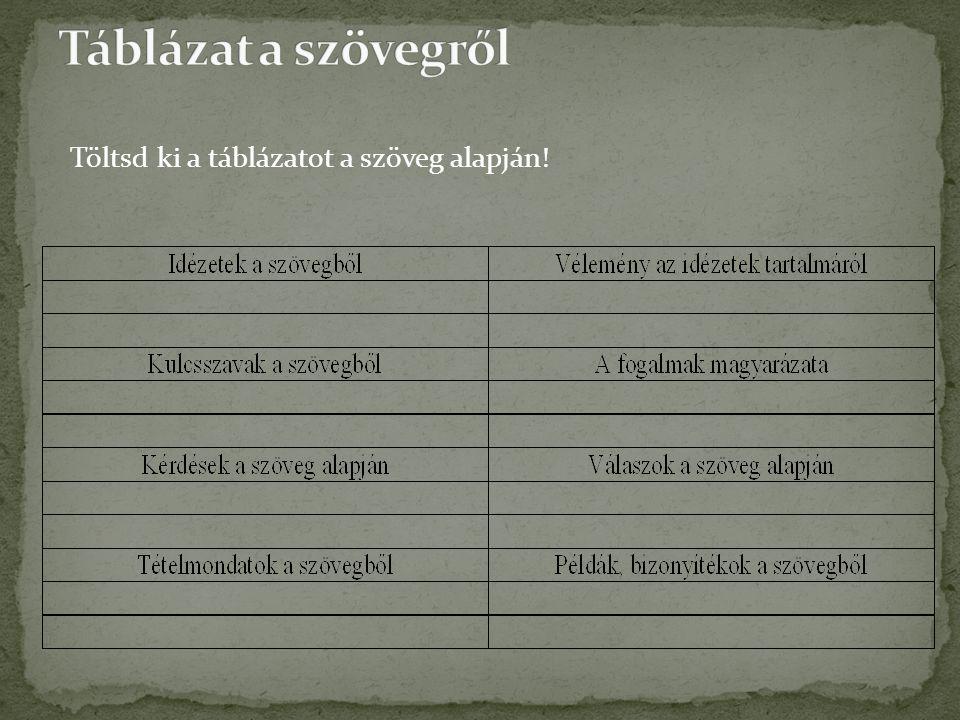 Táblázat a szövegről Töltsd ki a táblázatot a szöveg alapján!