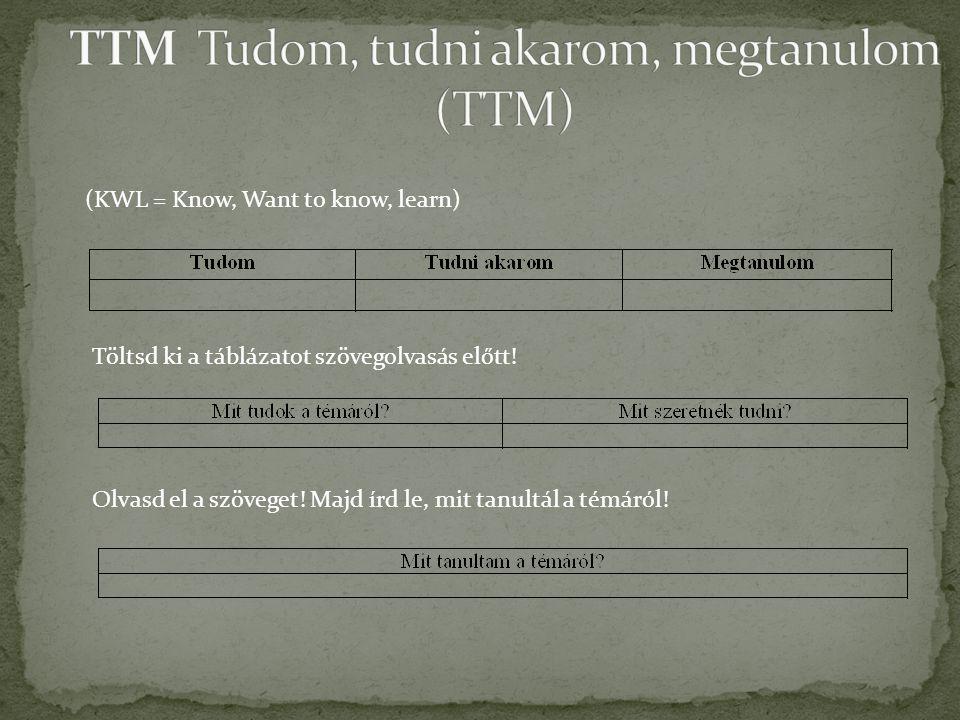 TTM Tudom, tudni akarom, megtanulom (TTM)