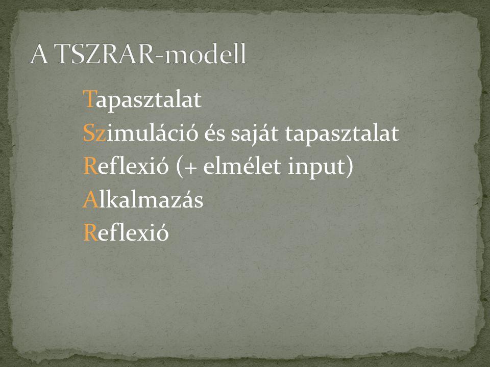 A TSZRAR-modell Tapasztalat Szimuláció és saját tapasztalat Reflexió (+ elmélet input) Alkalmazás Reflexió