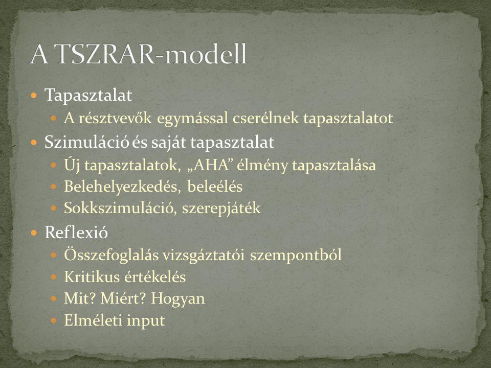 A TSZRAR-modell Tapasztalat Szimuláció és saját tapasztalat Reflexió