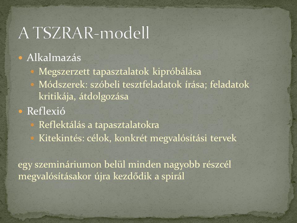 A TSZRAR-modell Alkalmazás Reflexió