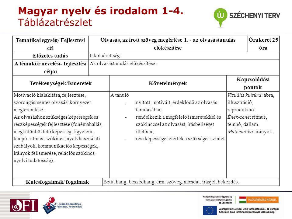 Magyar nyelv és irodalom 1-4. Táblázatrészlet