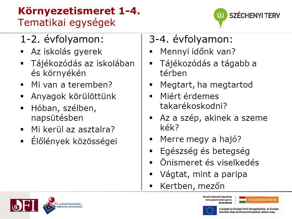 Környezetismeret 1-4. Tematikai egységek