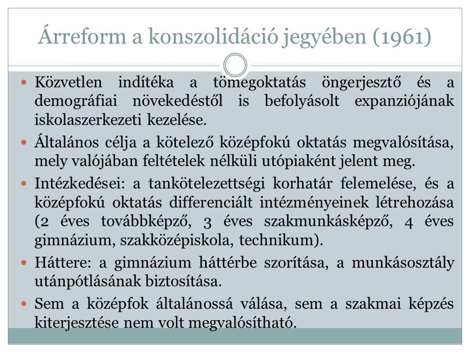 Árreform a konszolidáció jegyében (1961)