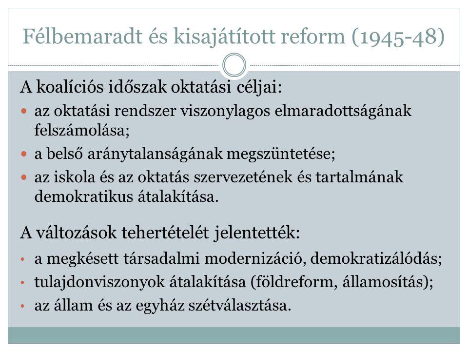 Félbemaradt és kisajátított reform (1945-48)
