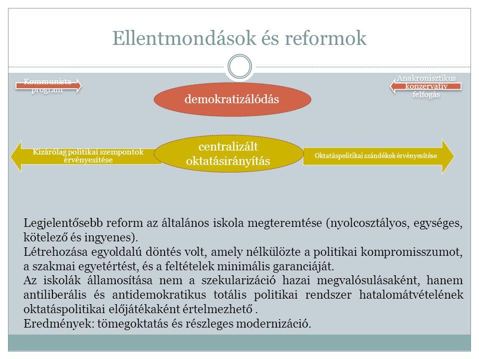 Ellentmondások és reformok