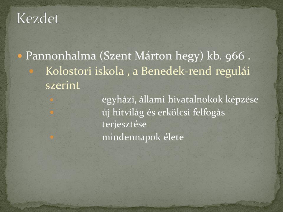 Kezdet Pannonhalma (Szent Márton hegy) kb. 966 .
