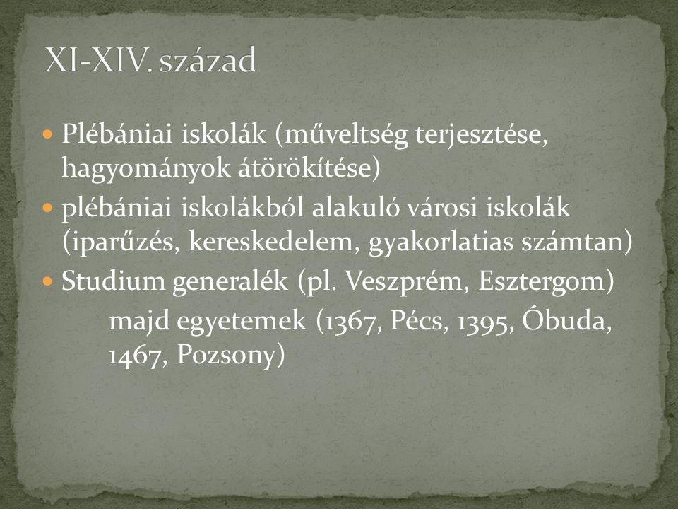 XI-XIV. század Plébániai iskolák (műveltség terjesztése, hagyományok átörökítése)