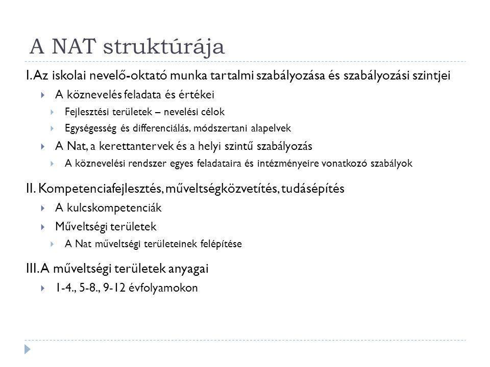 A NAT struktúrája I. Az iskolai nevelő-oktató munka tartalmi szabályozása és szabályozási szintjei.
