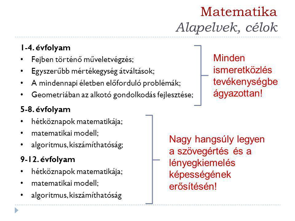Matematika Alapelvek, célok