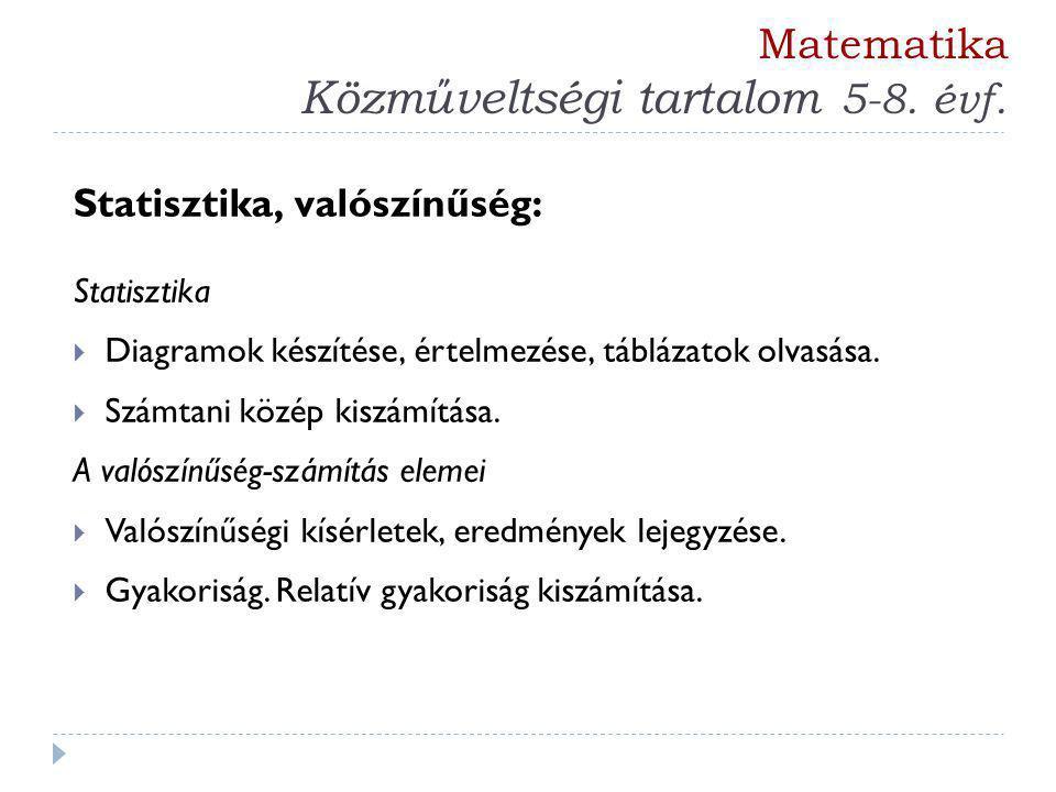 Matematika Közműveltségi tartalom 5-8. évf.