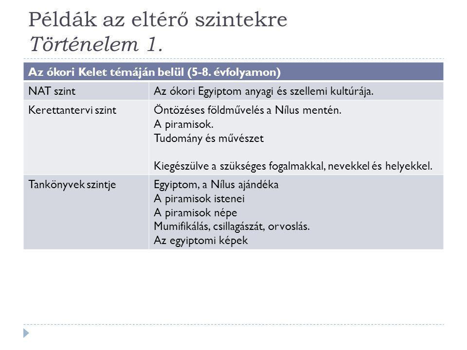 Példák az eltérő szintekre Történelem 1.