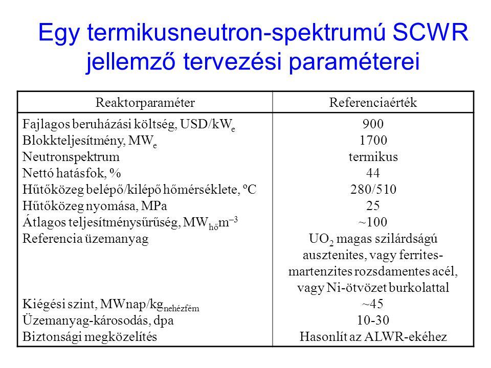 Egy termikusneutron-spektrumú SCWR jellemző tervezési paraméterei