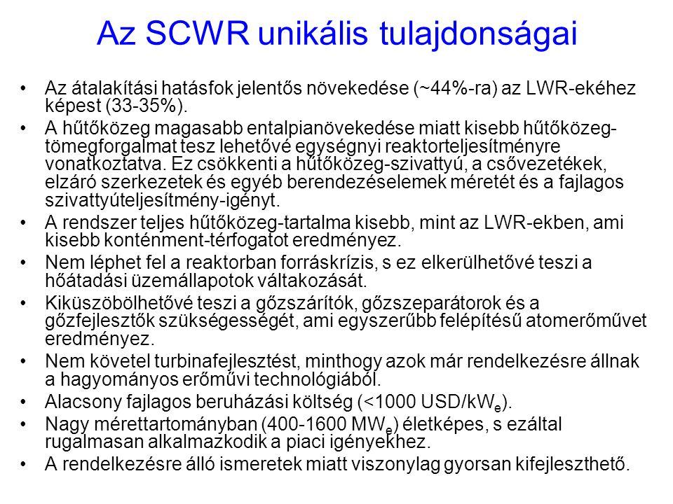 Az SCWR unikális tulajdonságai