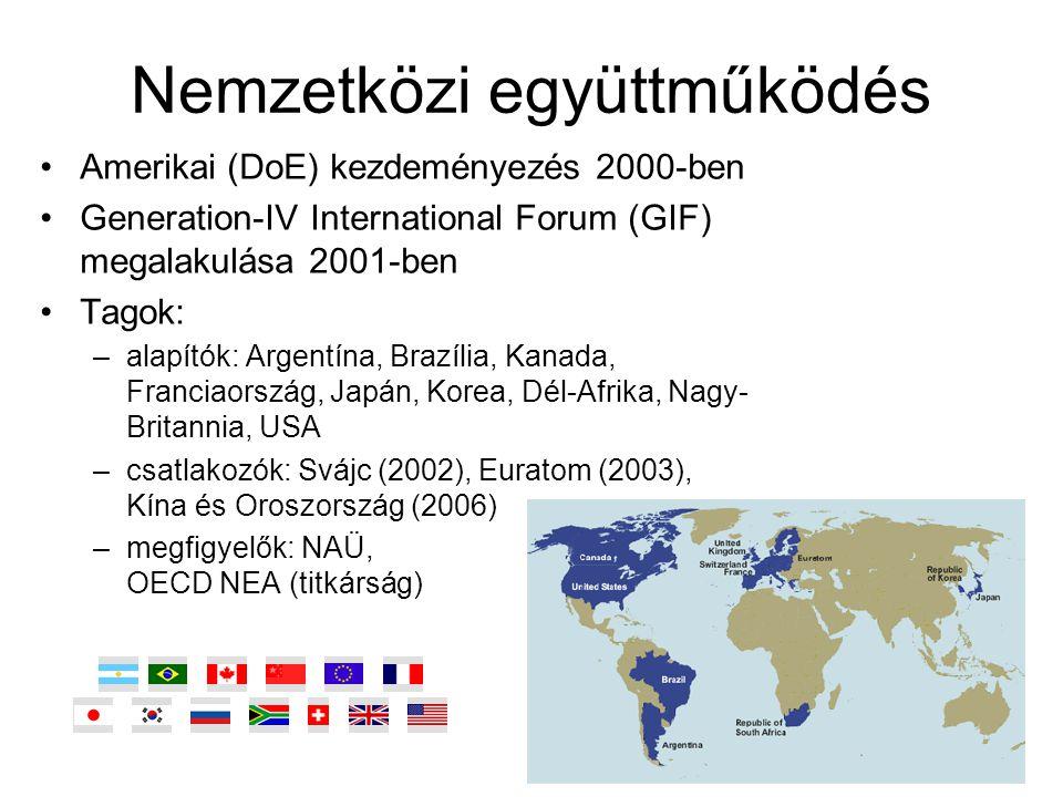 Nemzetközi együttműködés